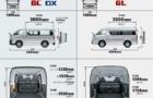 ハイエースワイドの寸法は標準ボディと比べてどのくらい変わる?